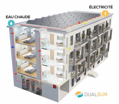 dualsun-schema-logement-collectif-panneau-solaire-hybride-thermique-photovoltaique-1024x891