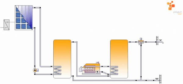 dualsun-schema-pressurise-eau-chaude-sanitaire-panneau-solaire-hybride-thermique-1024x471