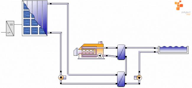 dualsun-schema-pressurise-piscine-panneau-solaire-hybride-thermique-1024x470